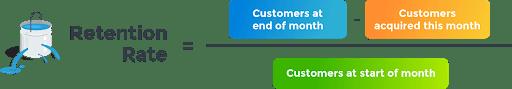 taxa de retenção e lealdade do cliente