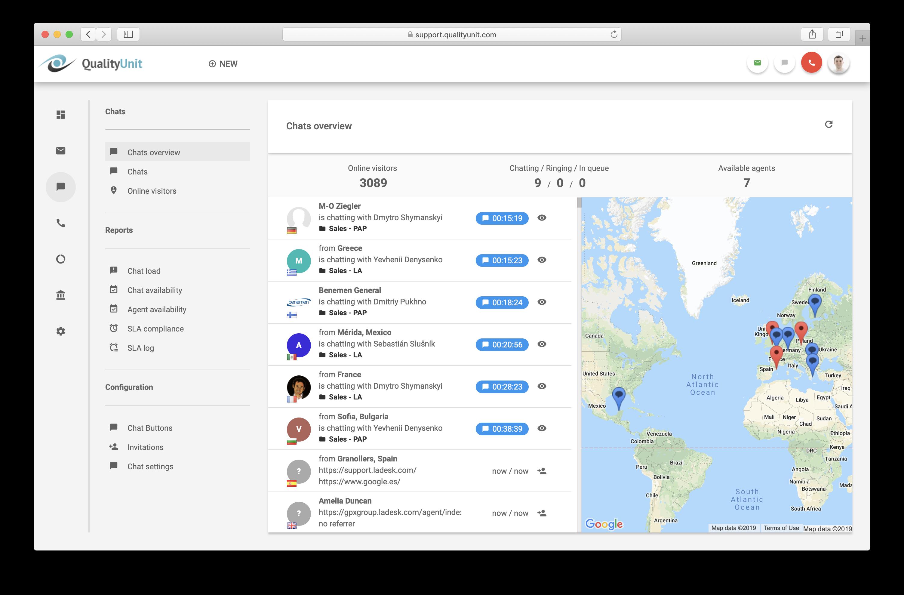 Software gratuito de soporte técnico - LiveChat-vista general