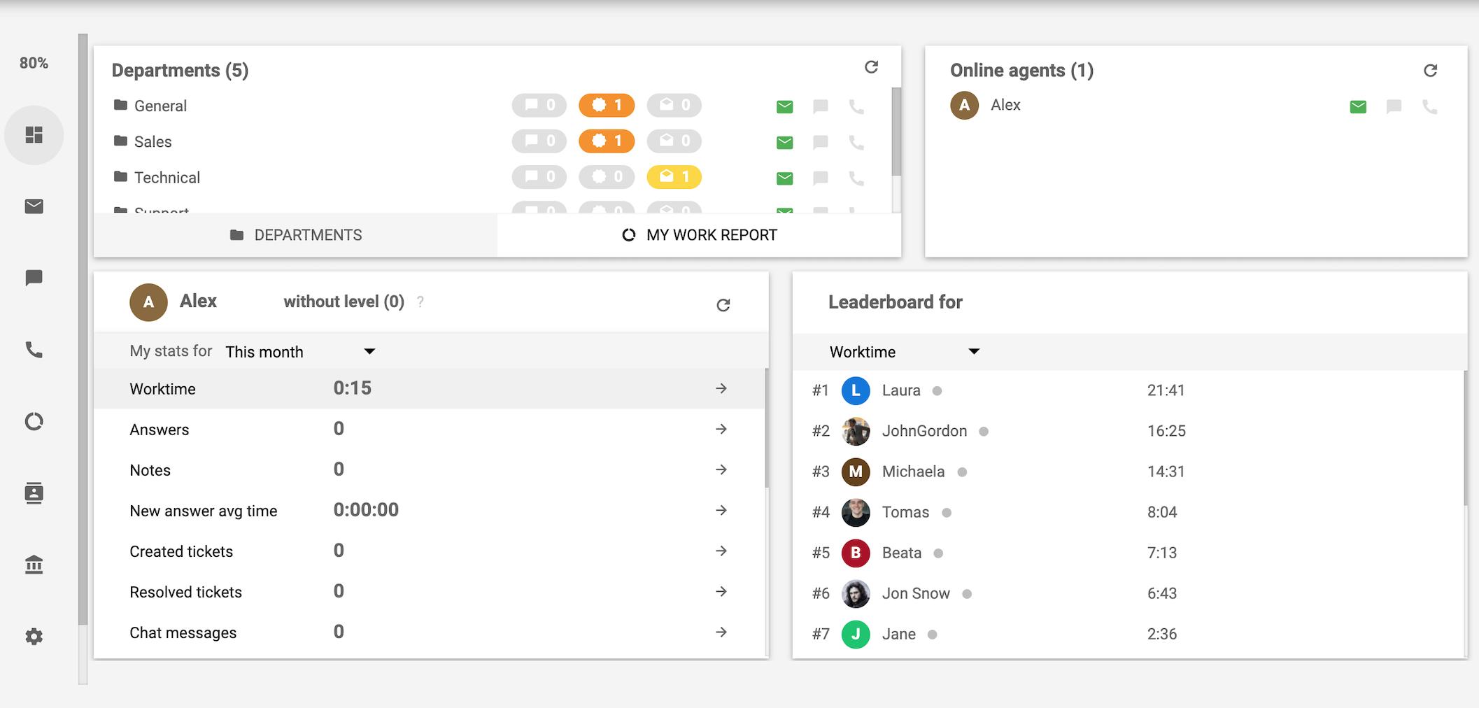 LiveAgent-Dashboard