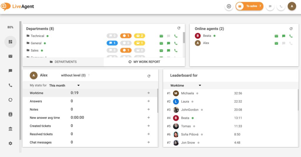 LiveAgent-customer-service-management-software-Dashboard