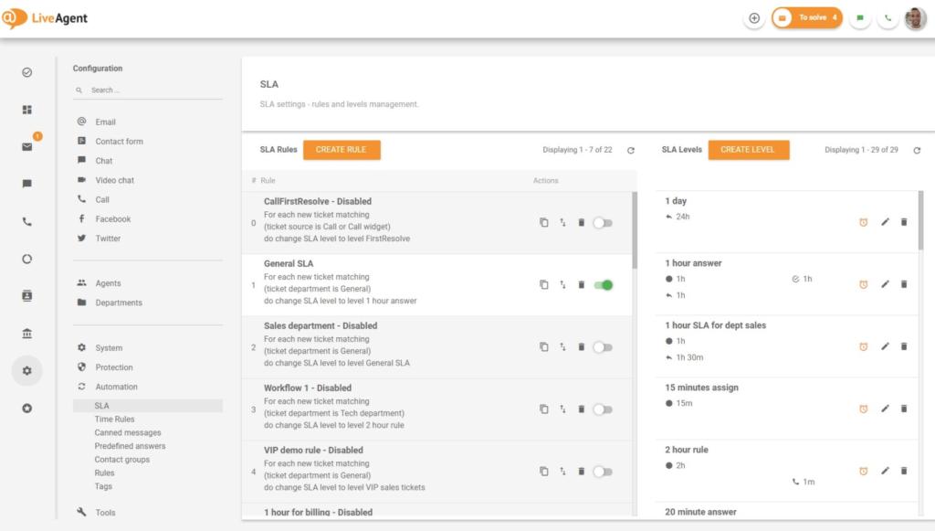 customer-service-queue-create-SLAs-LiveAgent
