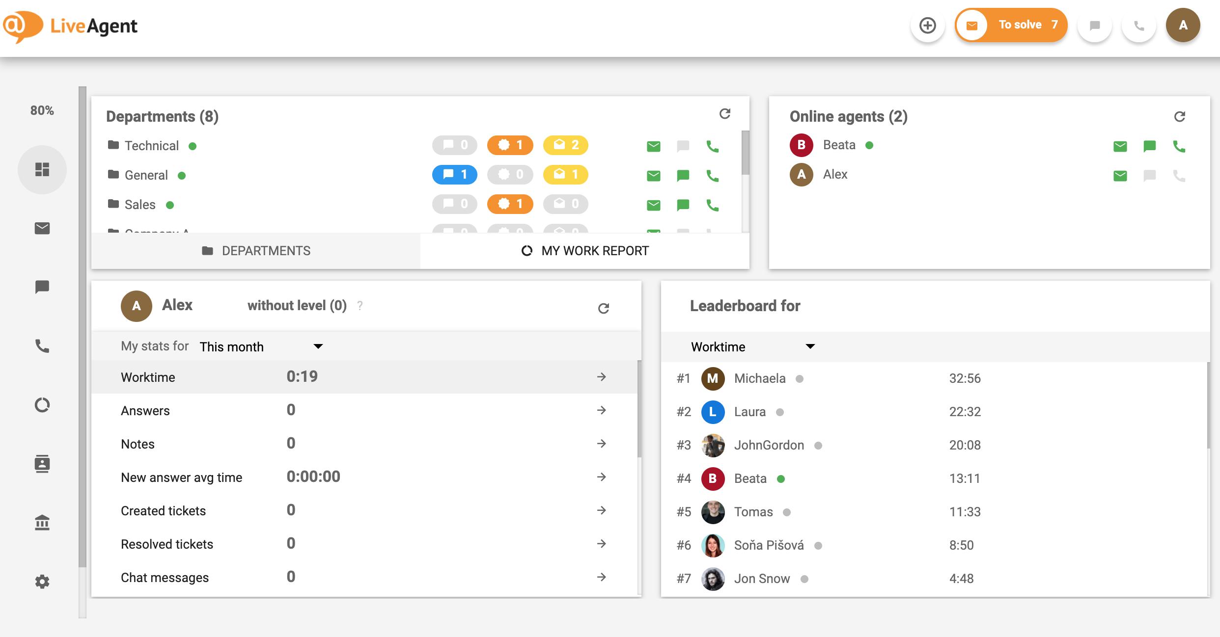 help-desk-software-dashboard-LiveAgent