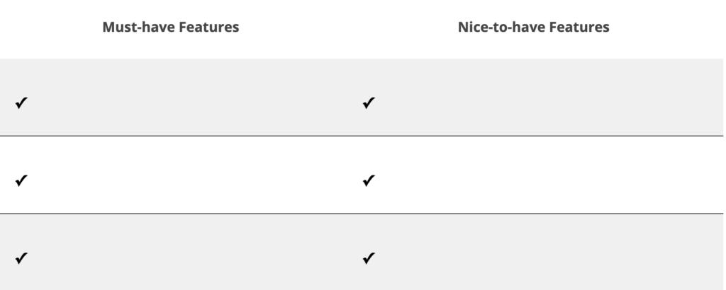système-de-ticket-écriture-des-préférences-de-caracteristiques