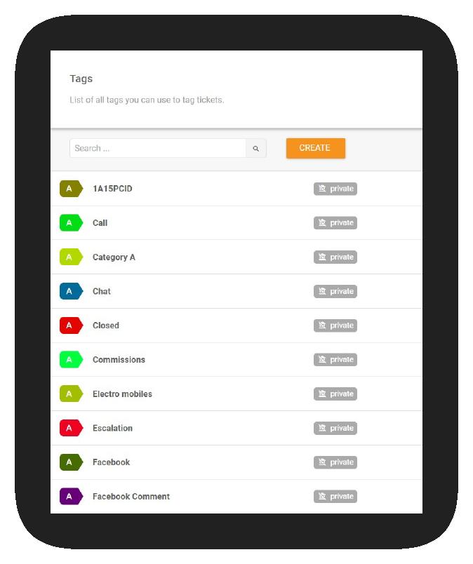 Теги-функция-LiveAgent