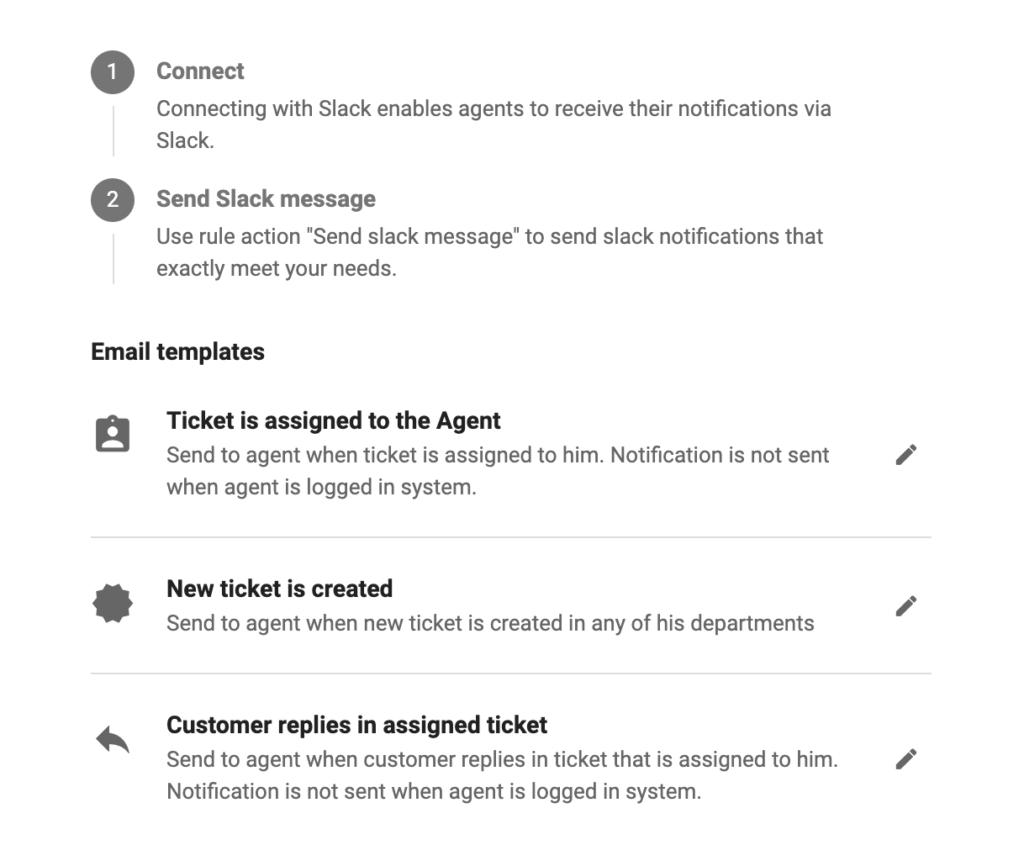 Opcje integracji Slacka w LiveAgent