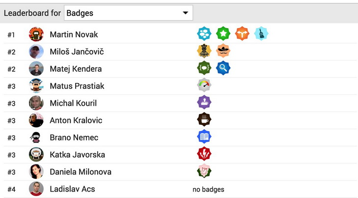 Leaderboard for Badges